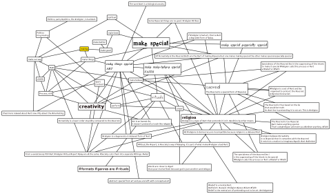 Mind map of a twitter stream as I read  What is Art For? By Ellen Dissanayake
